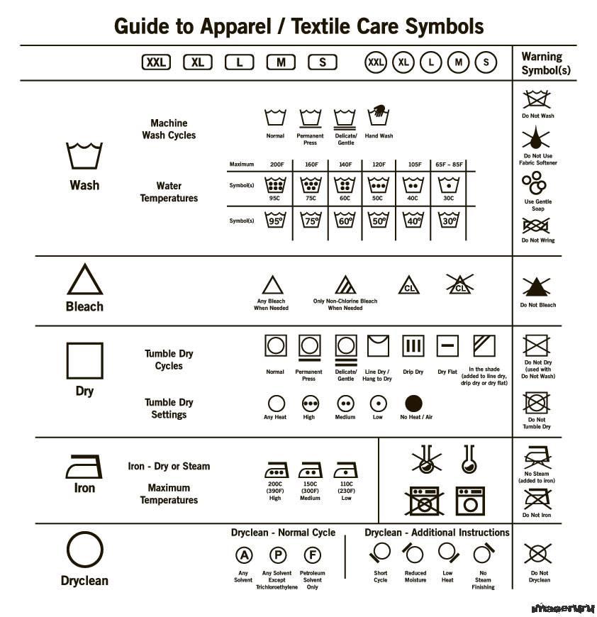Техника по уходу за одеждой