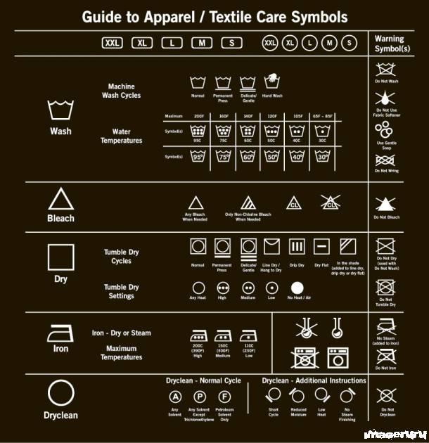 Векторные символы по уходу за одеждой